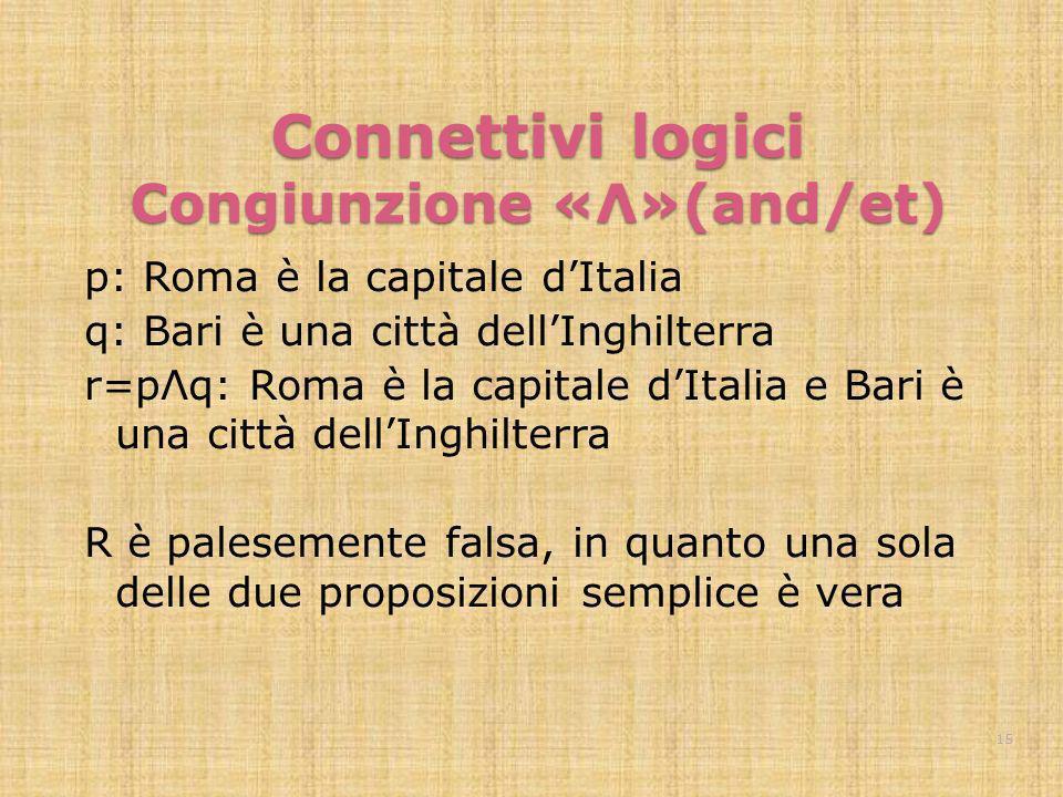 Connettivi logici Congiunzione «Λ»(and/et)