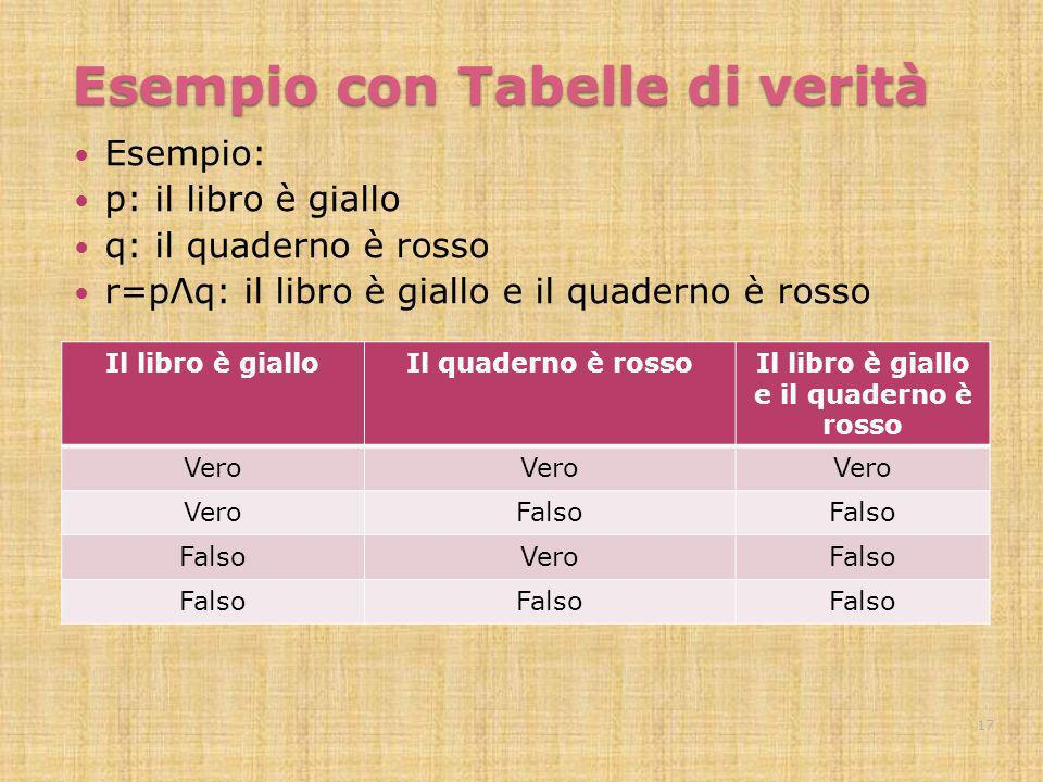 Esempio con Tabelle di verità