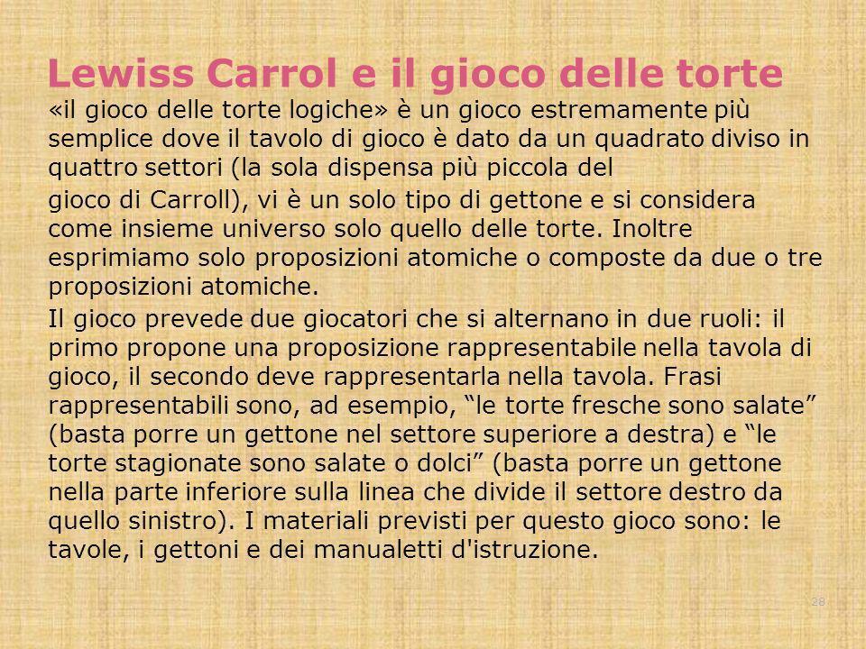 Lewiss Carrol e il gioco delle torte