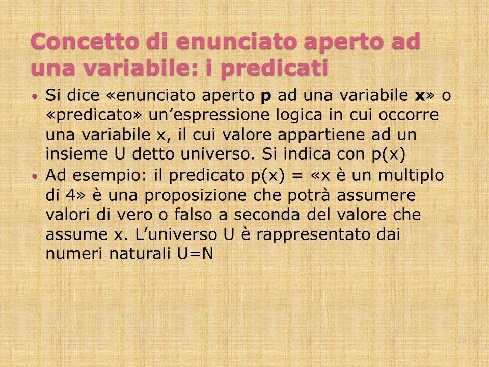 Concetto di enunciato aperto ad una variabile: i predicati