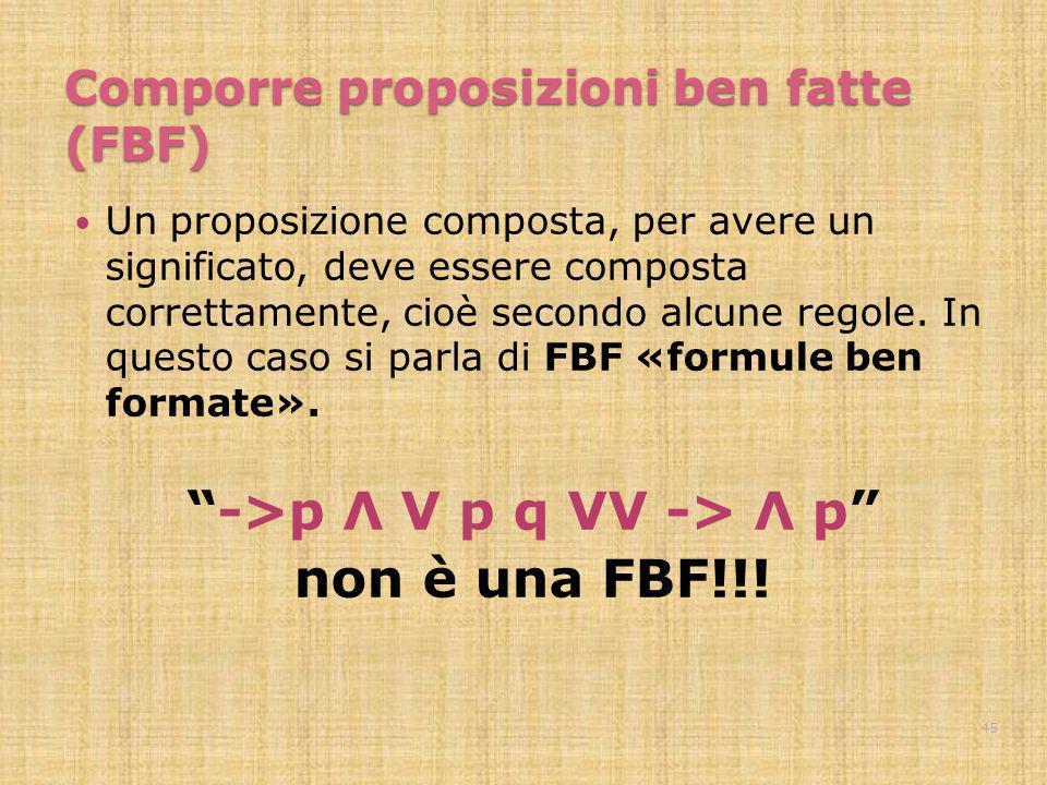 Comporre proposizioni ben fatte (FBF)