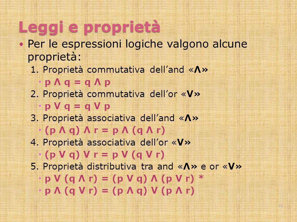 Leggi e proprietà Per le espressioni logiche valgono alcune proprietà: