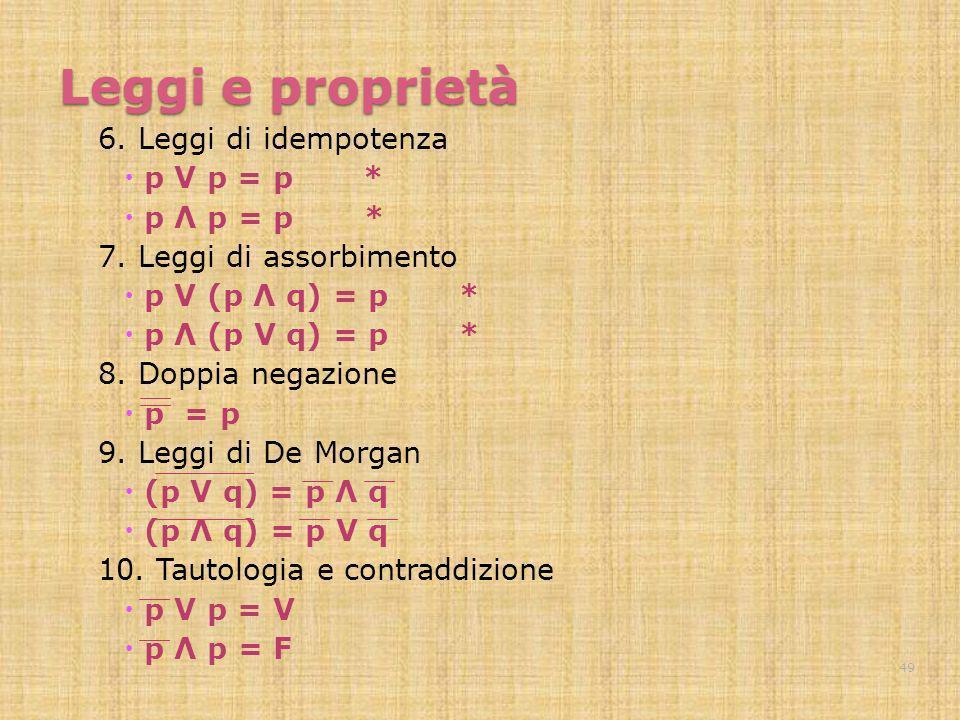 Leggi e proprietà 6. Leggi di idempotenza p V p = p * p Λ p = p *