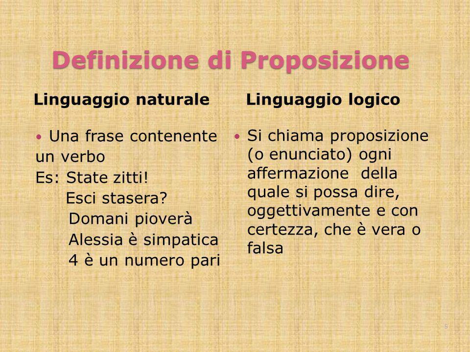 Definizione di Proposizione