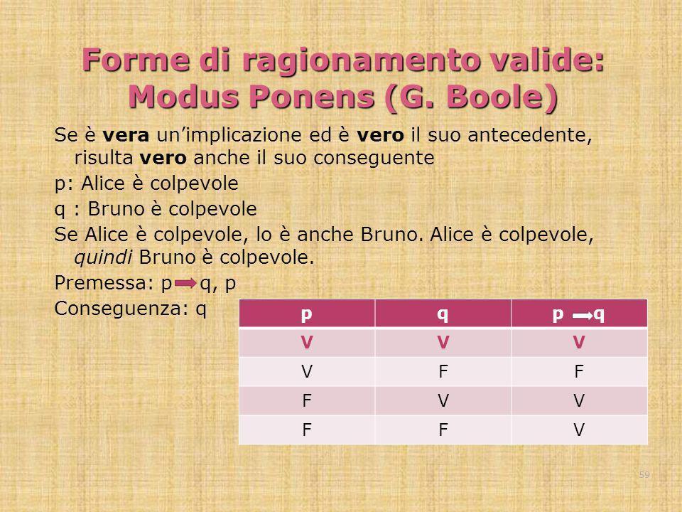 Forme di ragionamento valide: Modus Ponens (G. Boole)
