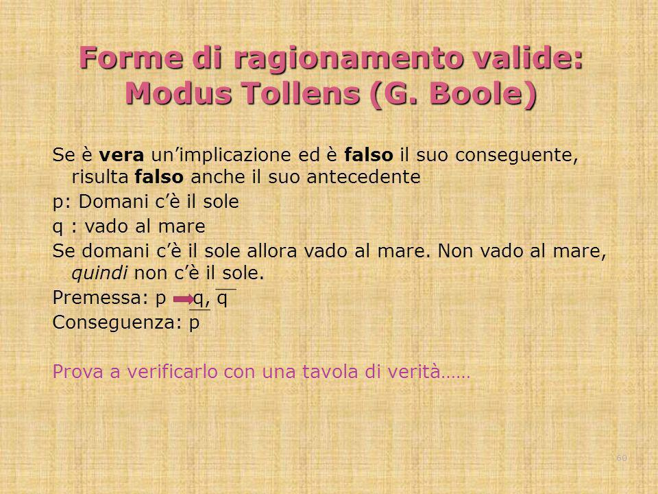 Forme di ragionamento valide: Modus Tollens (G. Boole)