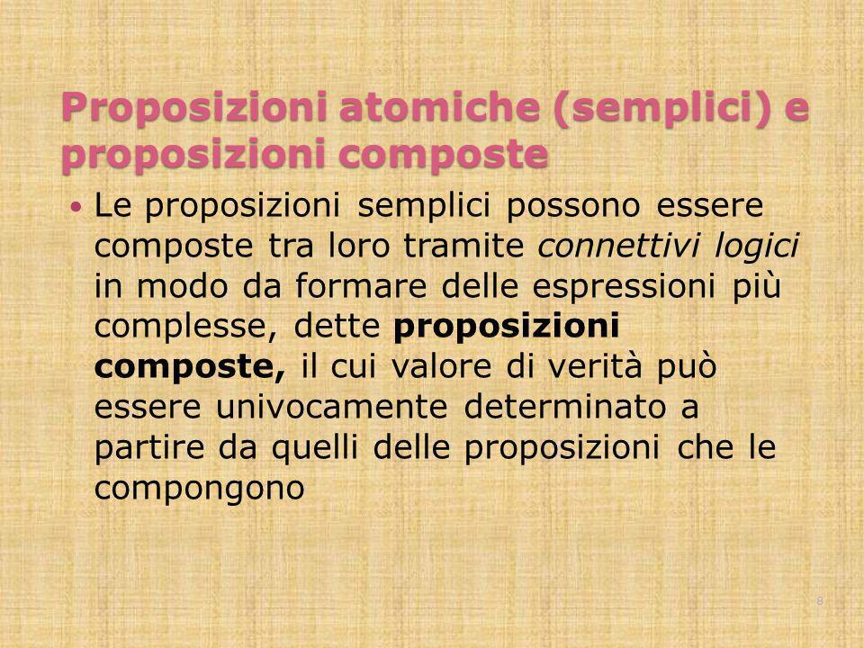 Proposizioni atomiche (semplici) e proposizioni composte