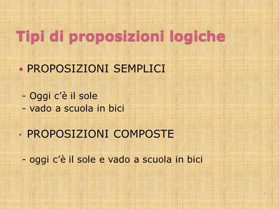 Tipi di proposizioni logiche