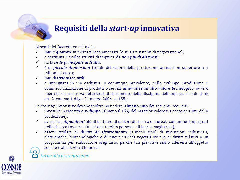 Requisiti della start-up innovativa