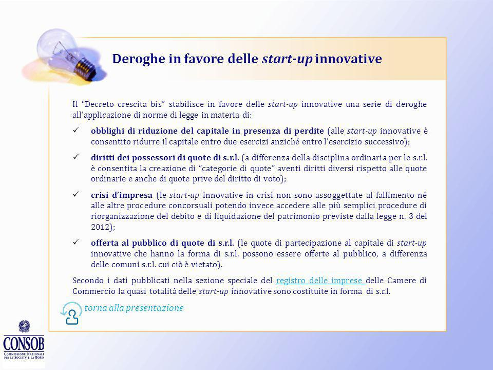 Deroghe in favore delle start-up innovative