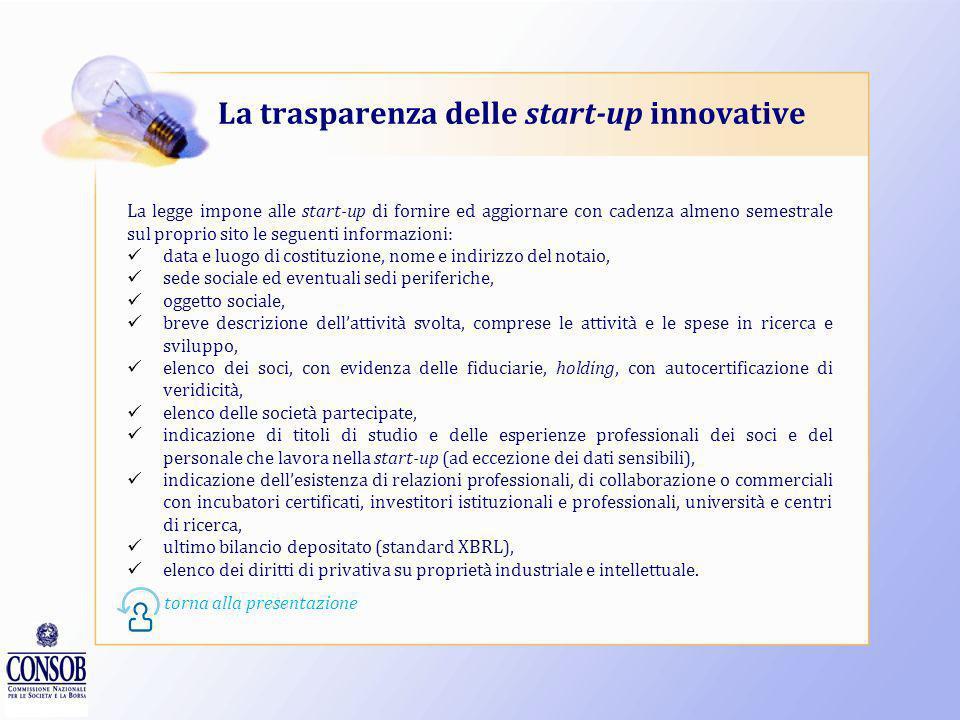 La trasparenza delle start-up innovative