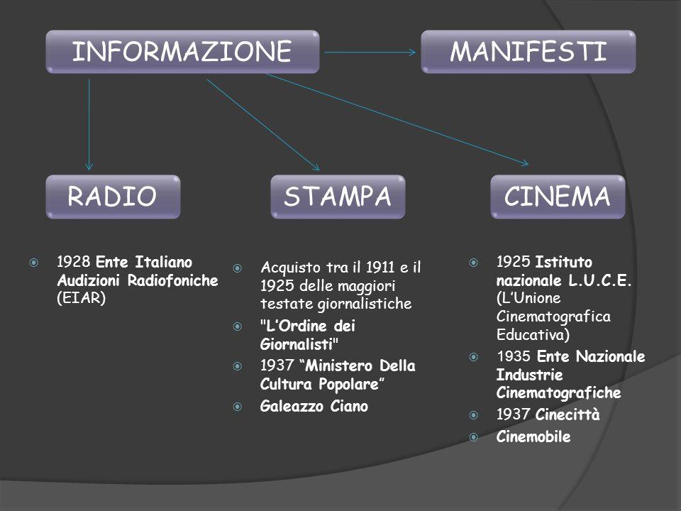 INFORMAZIONE MANIFESTI RADIO STAMPA CINEMA