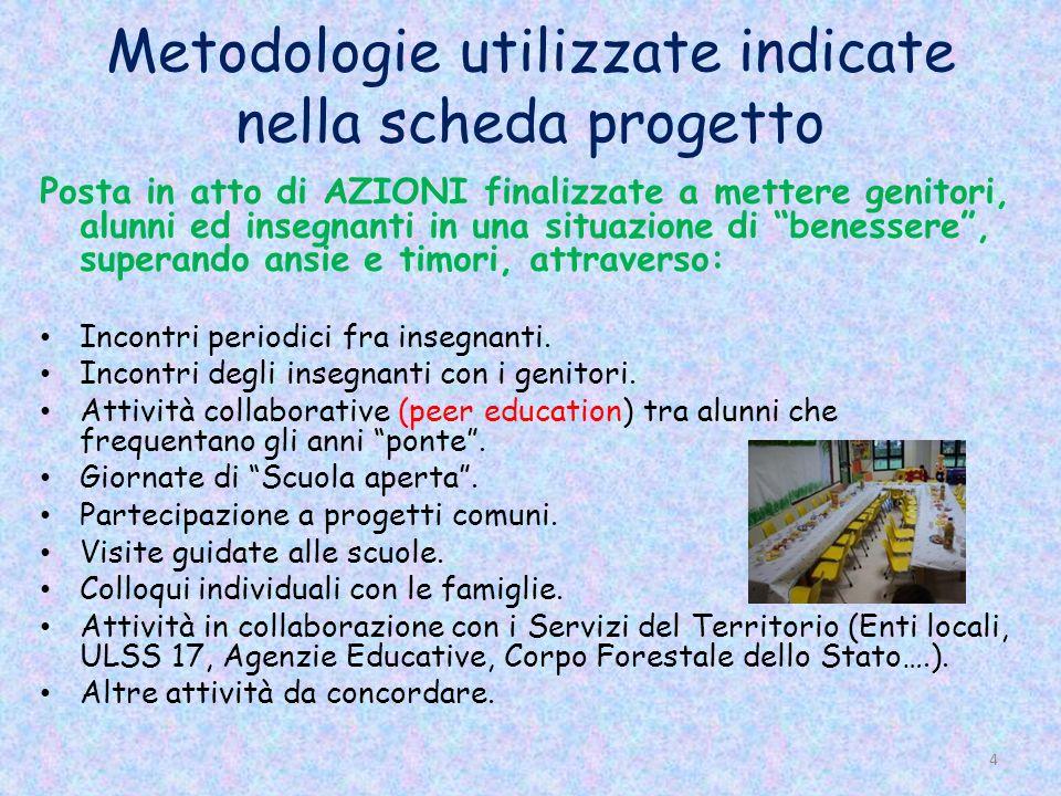 Metodologie utilizzate indicate nella scheda progetto