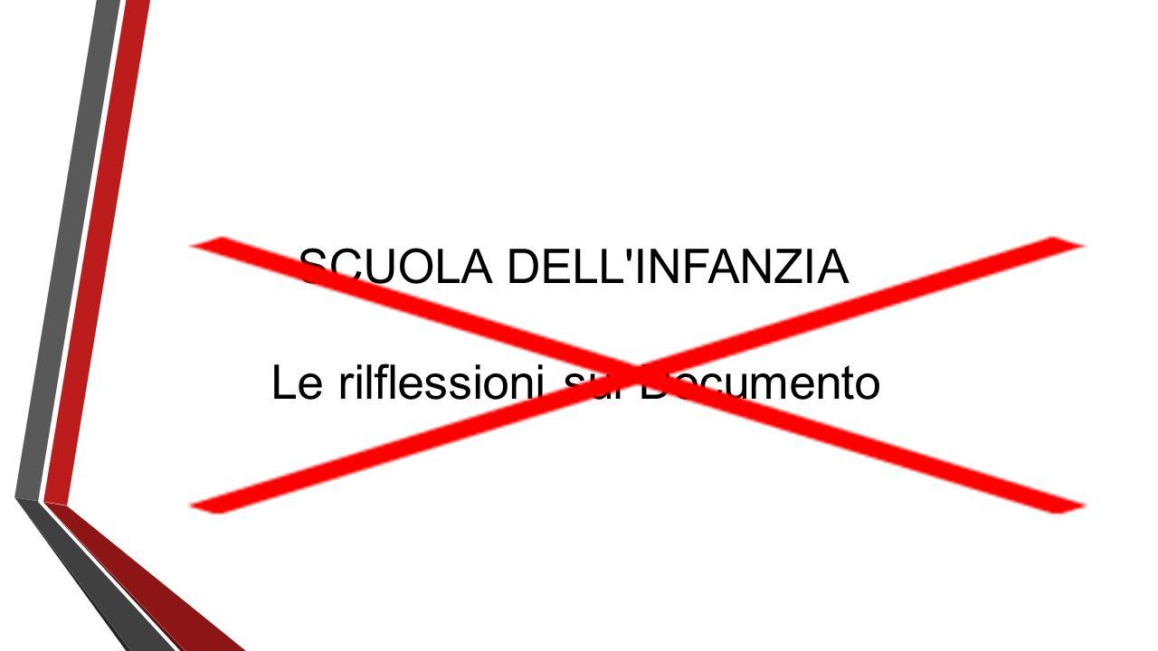 SCUOLA DELL INFANZIA Le rilflessioni sul Documento