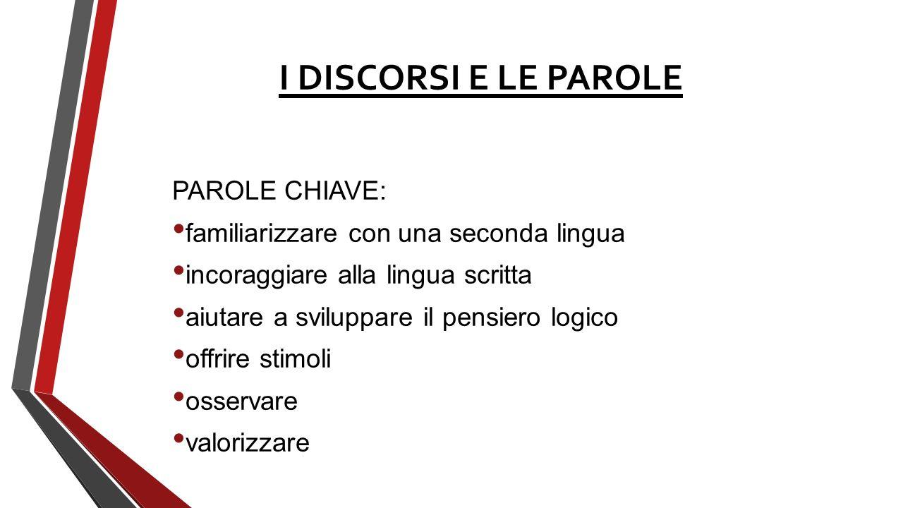 I DISCORSI E LE PAROLE PAROLE CHIAVE: