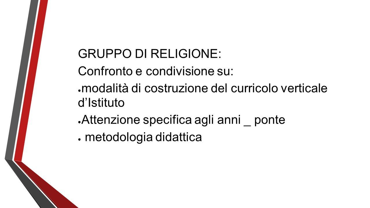 GRUPPO DI RELIGIONE: Confronto e condivisione su: modalità di costruzione del curricolo verticale d'Istituto.