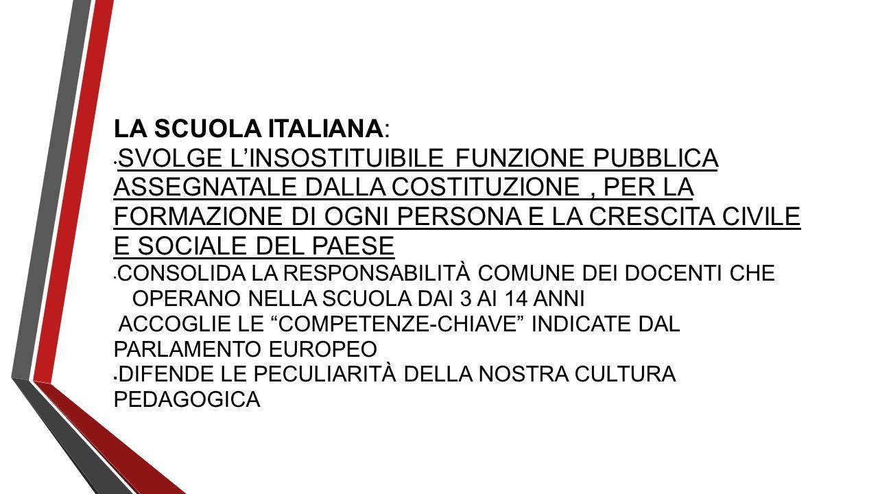 LA SCUOLA ITALIANA: