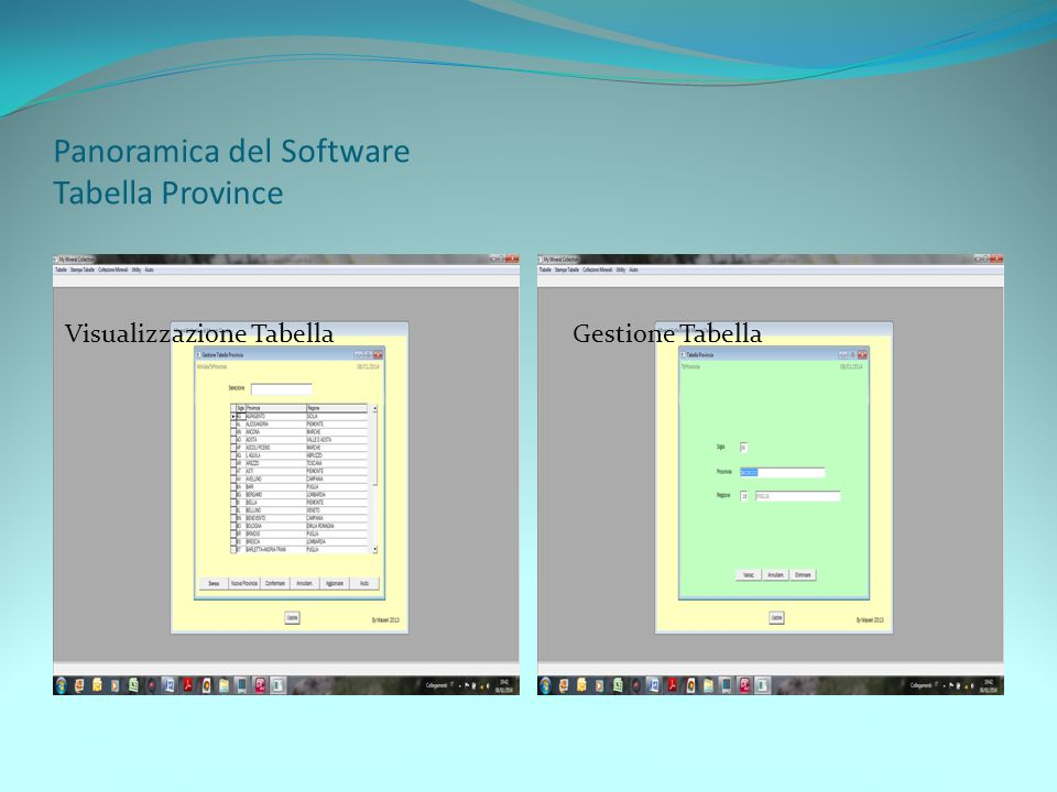 Panoramica del Software Tabella Province
