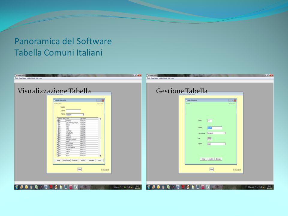 Panoramica del Software Tabella Comuni Italiani