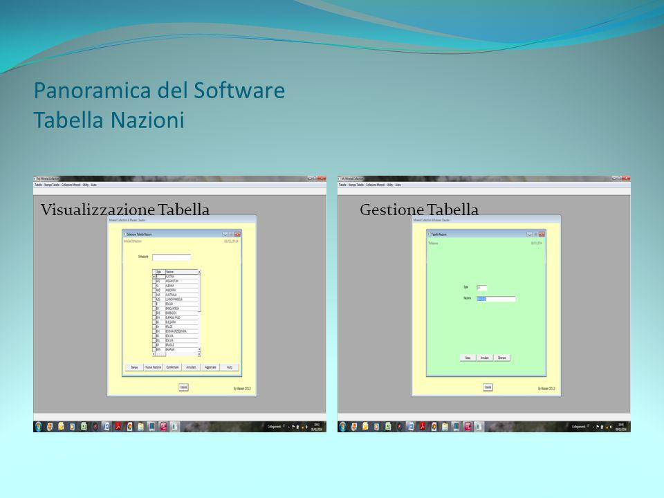 Panoramica del Software Tabella Nazioni