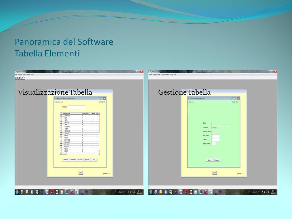 Panoramica del Software Tabella Elementi