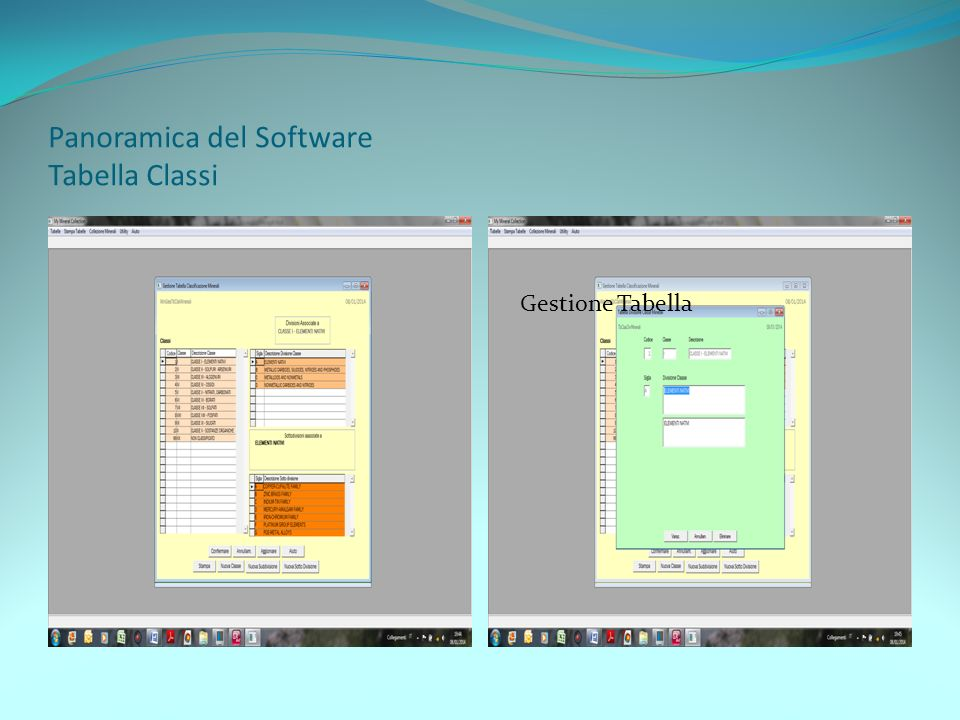 Panoramica del Software Tabella Classi