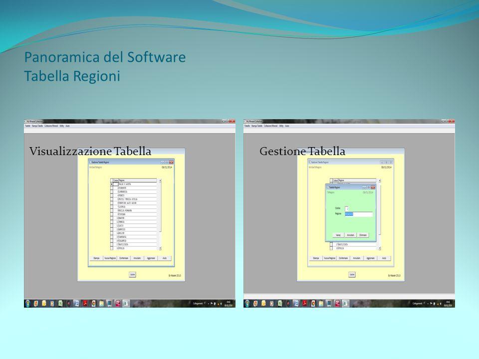Panoramica del Software Tabella Regioni