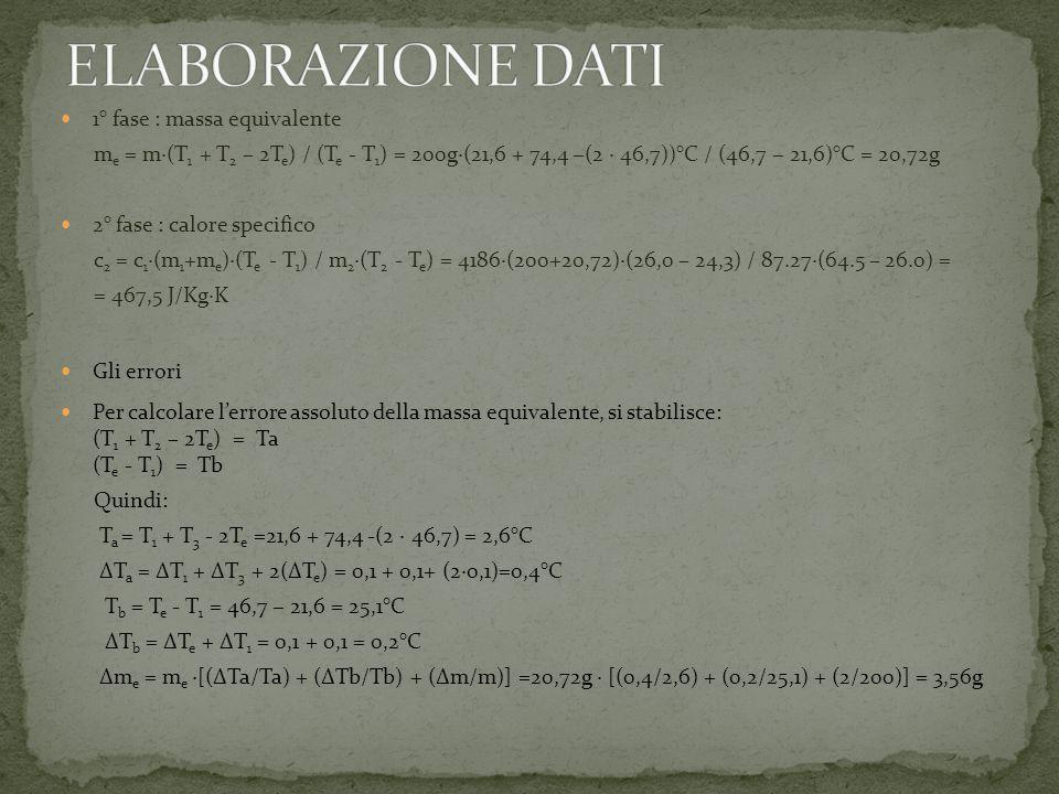 ELABORAZIONE DATI 1° fase : massa equivalente