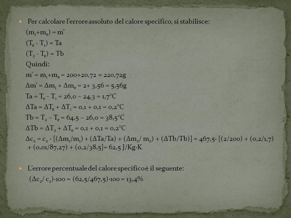 Per calcolare l'errore assoluto del calore specifico, si stabilisce: