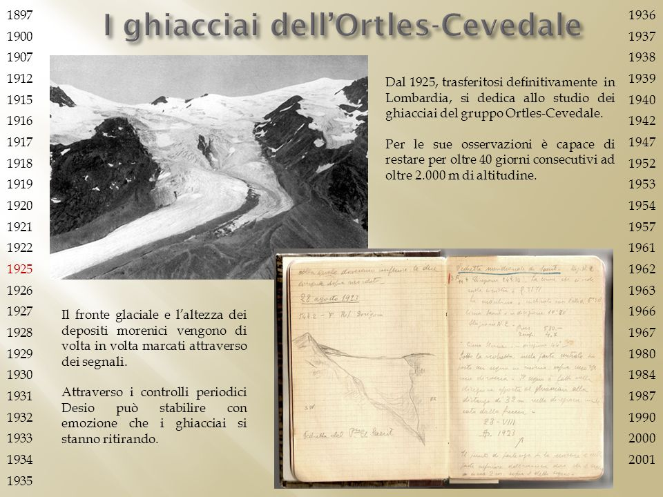 I ghiacciai dell'Ortles-Cevedale