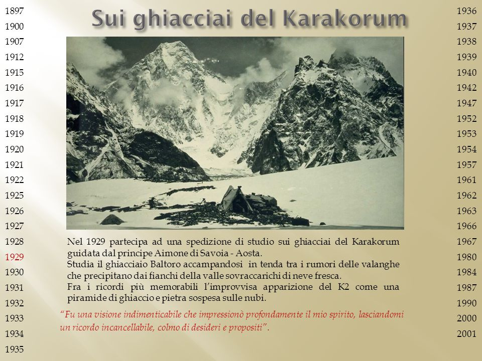 Sui ghiacciai del Karakorum