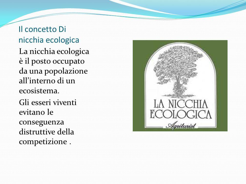 Il concetto Di nicchia ecologica