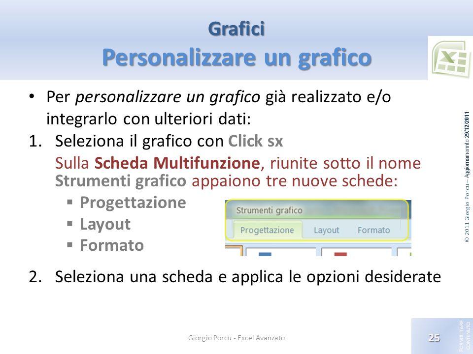 Grafici Personalizzare un grafico