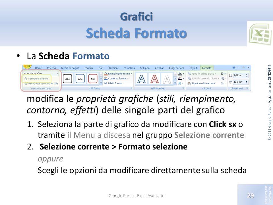 Grafici Scheda Formato