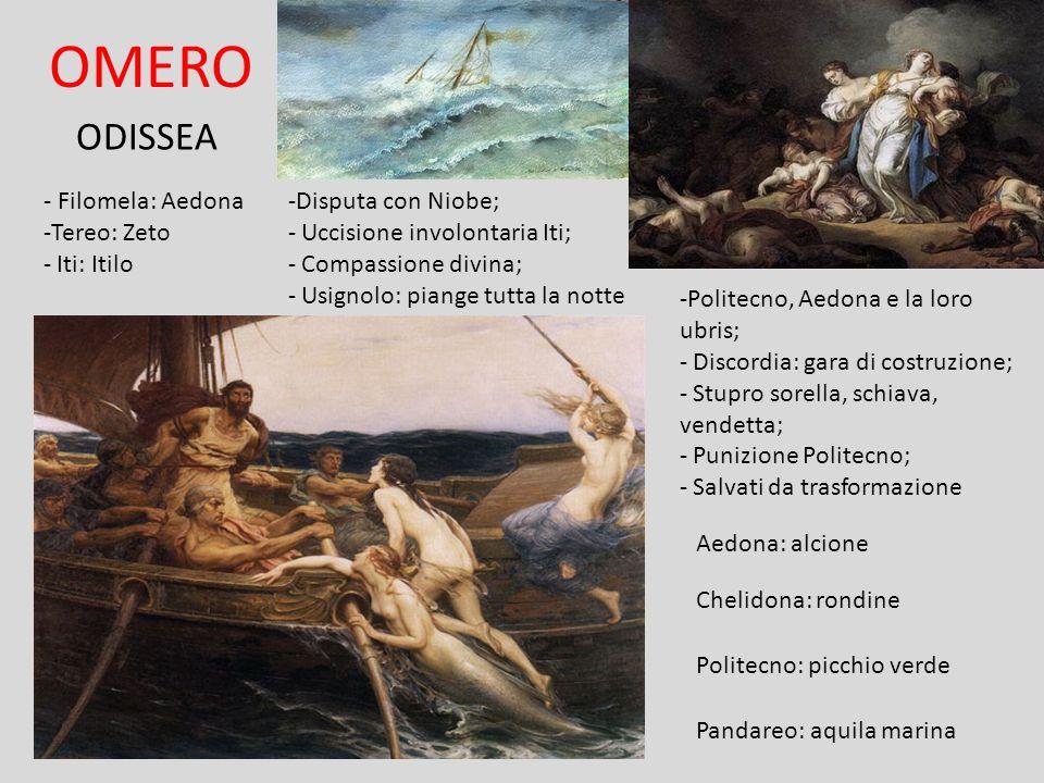 OMERO ODISSEA - Filomela: Aedona Tereo: Zeto Iti: Itilo