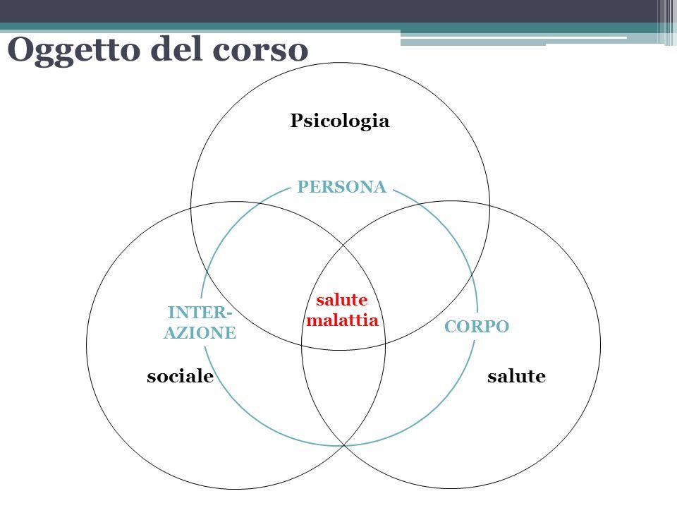 Oggetto del corso Psicologia sociale salute PERSONA salute malattia