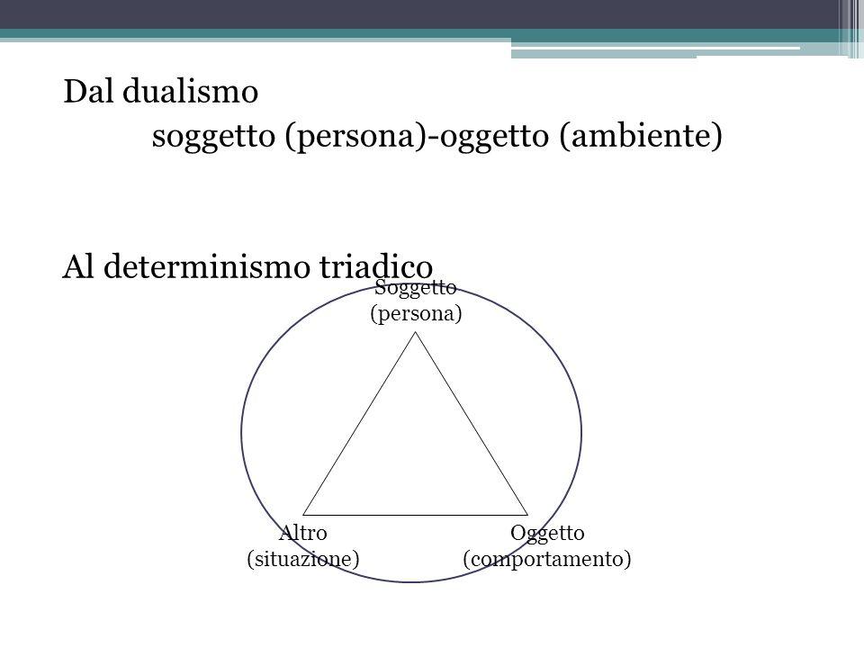 soggetto (persona)-oggetto (ambiente)
