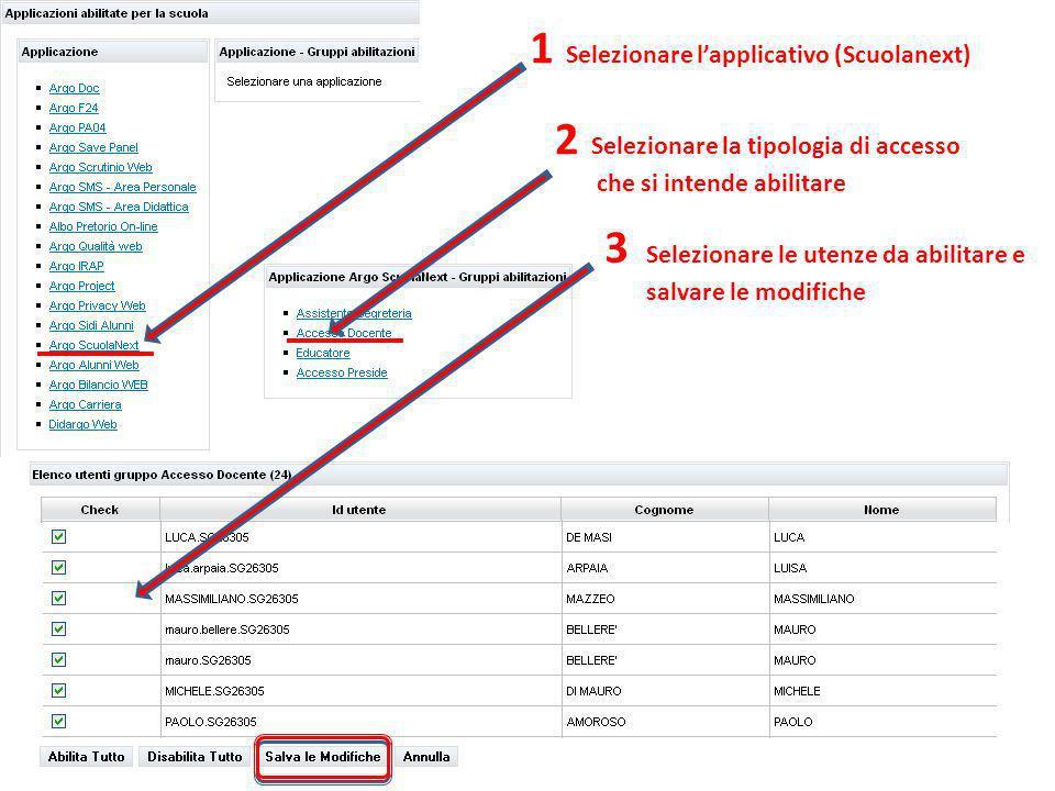 1 Selezionare l'applicativo (Scuolanext)