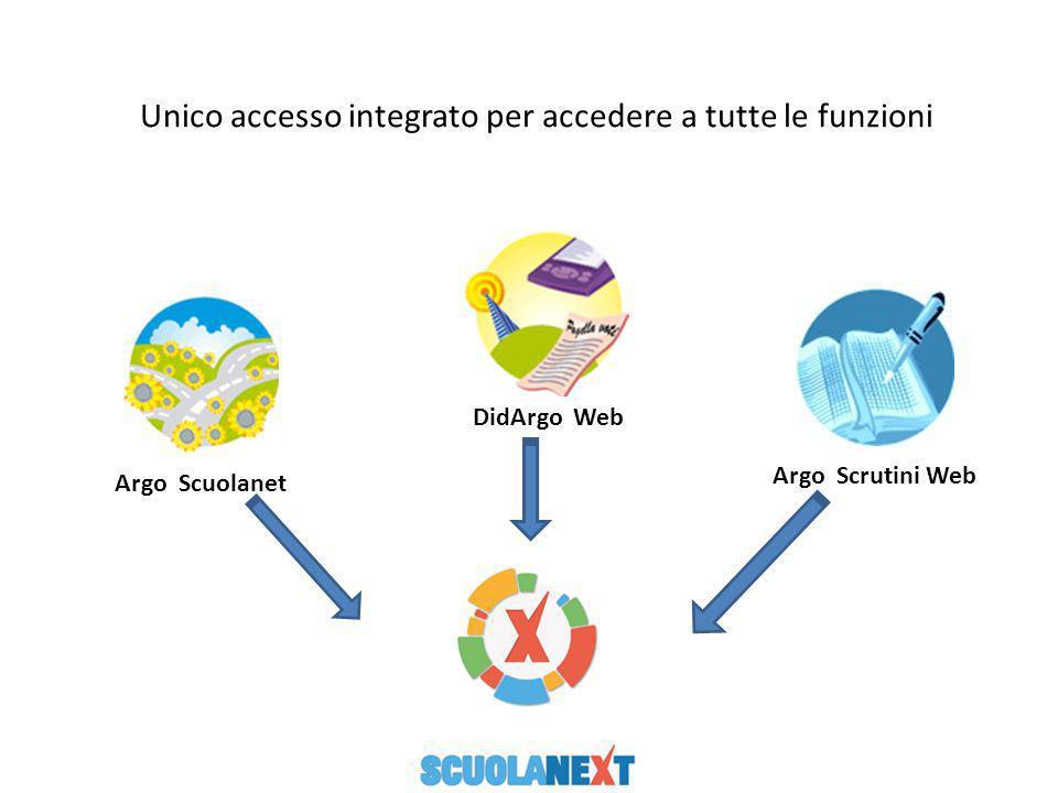 Unico accesso integrato per accedere a tutte le funzioni