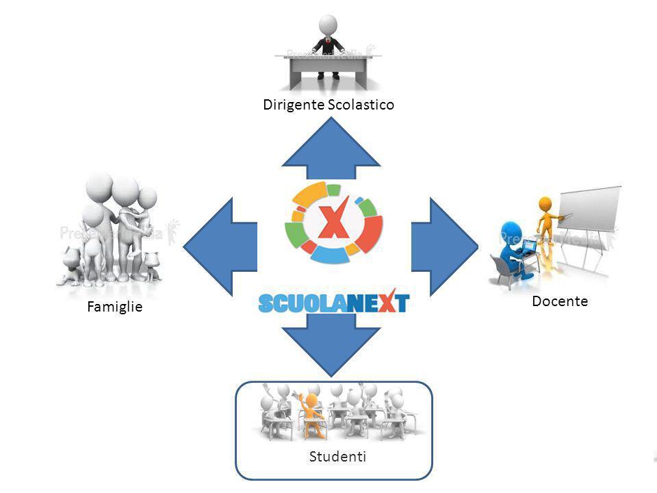 Dirigente Scolastico Docente Famiglie Studenti