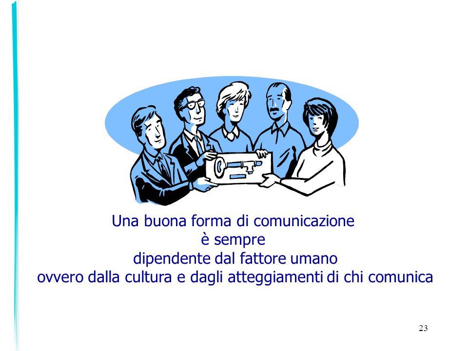 Una buona forma di comunicazione è sempre dipendente dal fattore umano