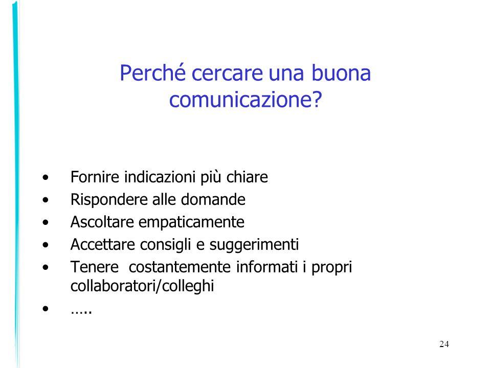 Perché cercare una buona comunicazione