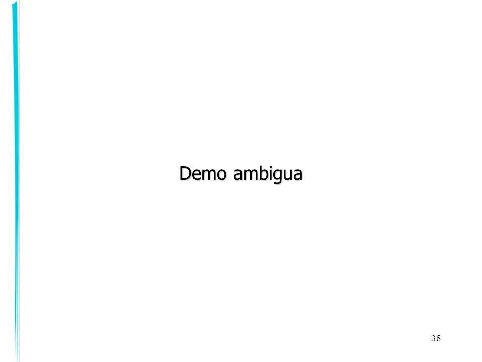 Demo ambigua