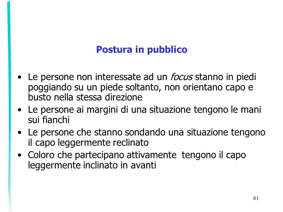 Postura in pubblico