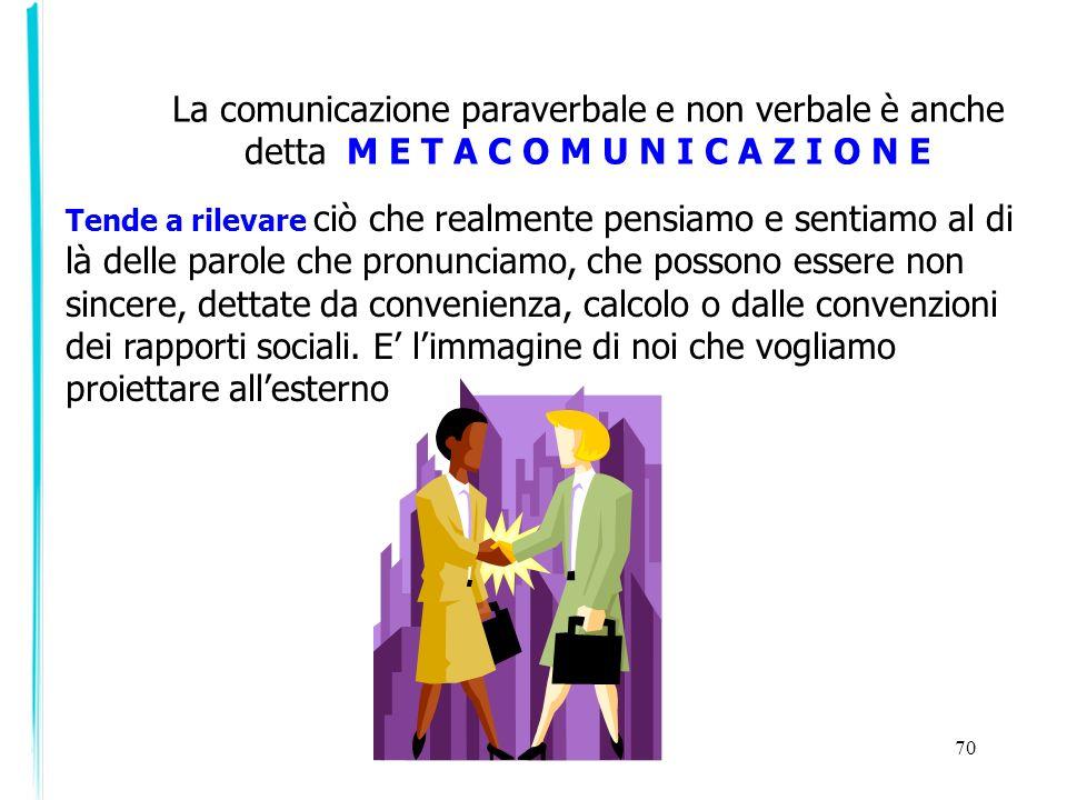 La comunicazione paraverbale e non verbale è anche detta M E T A C O M U N I C A Z I O N E