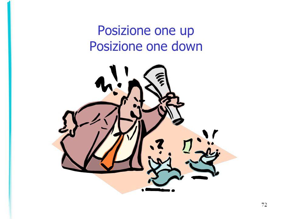 Posizione one up Posizione one down
