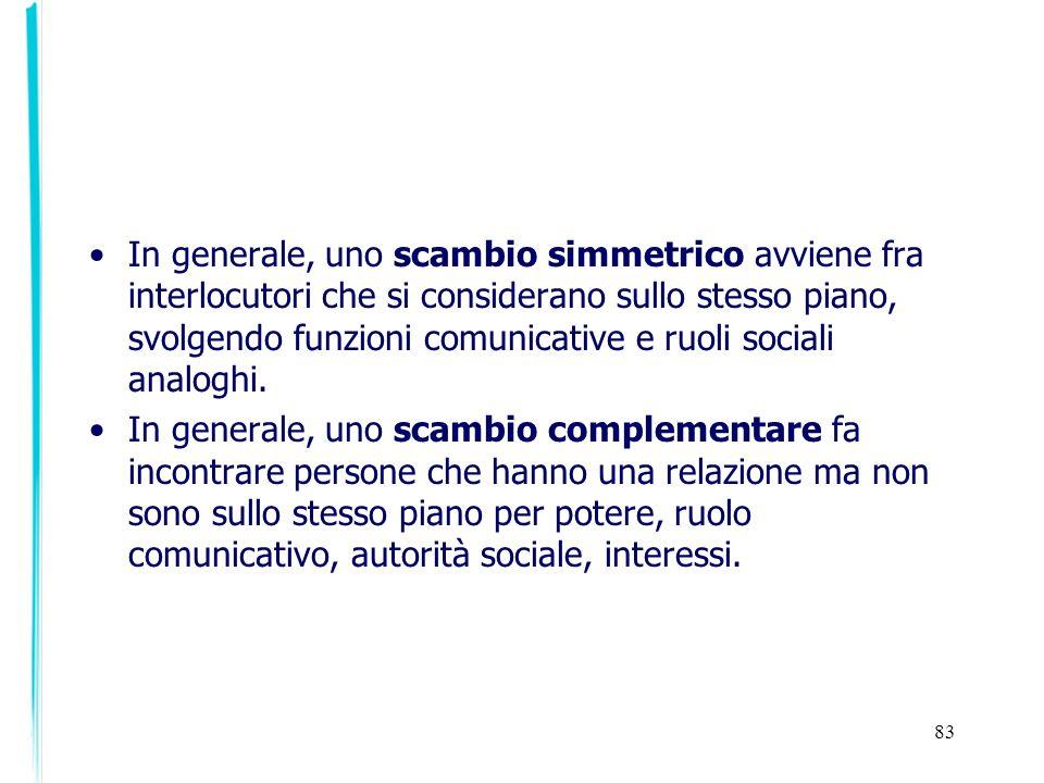 In generale, uno scambio simmetrico avviene fra interlocutori che si considerano sullo stesso piano, svolgendo funzioni comunicative e ruoli sociali analoghi.
