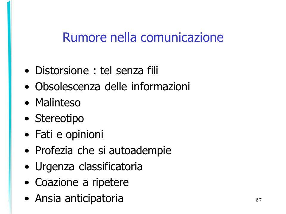 Rumore nella comunicazione