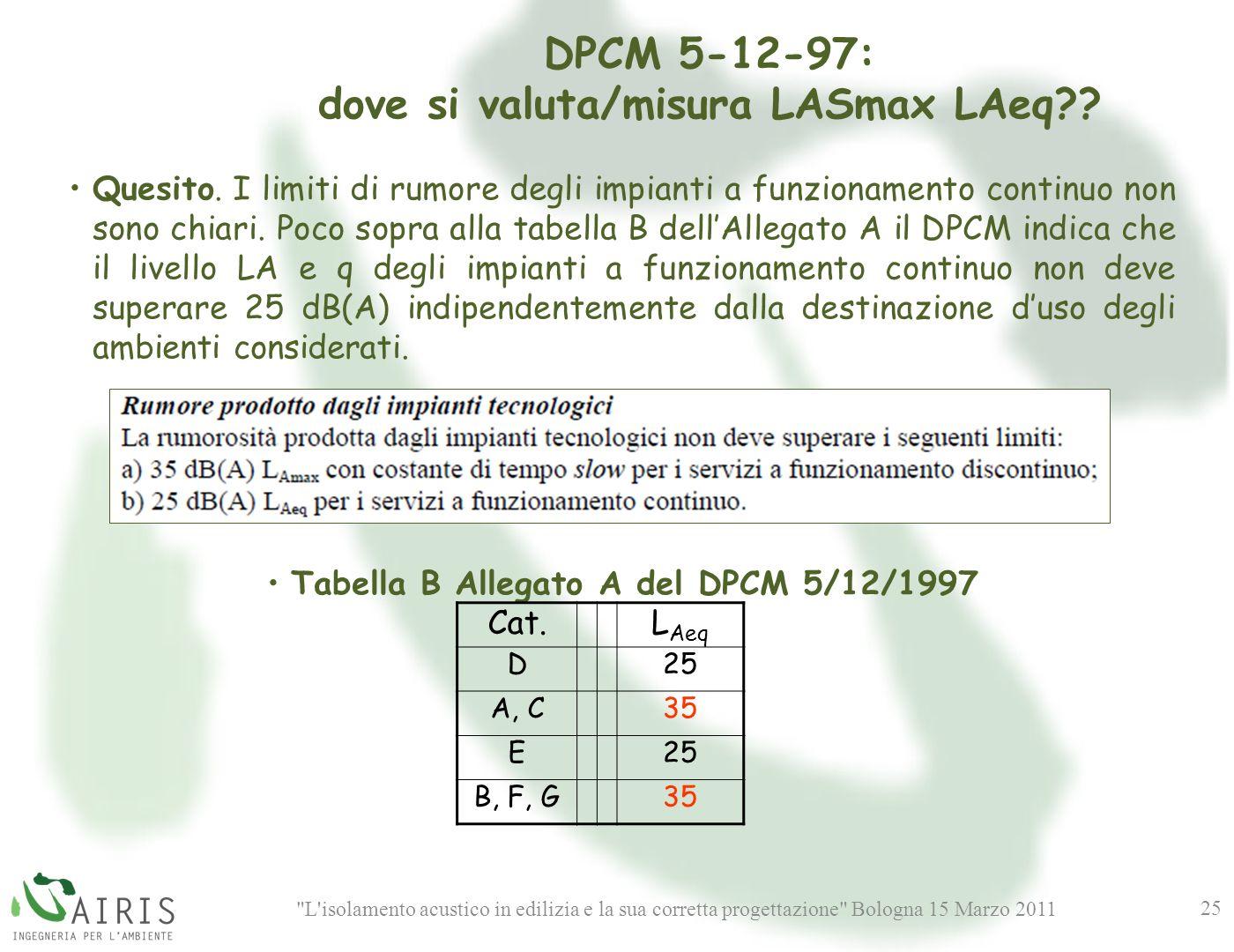 DPCM 5-12-97: dove si valuta/misura LASmax LAeq