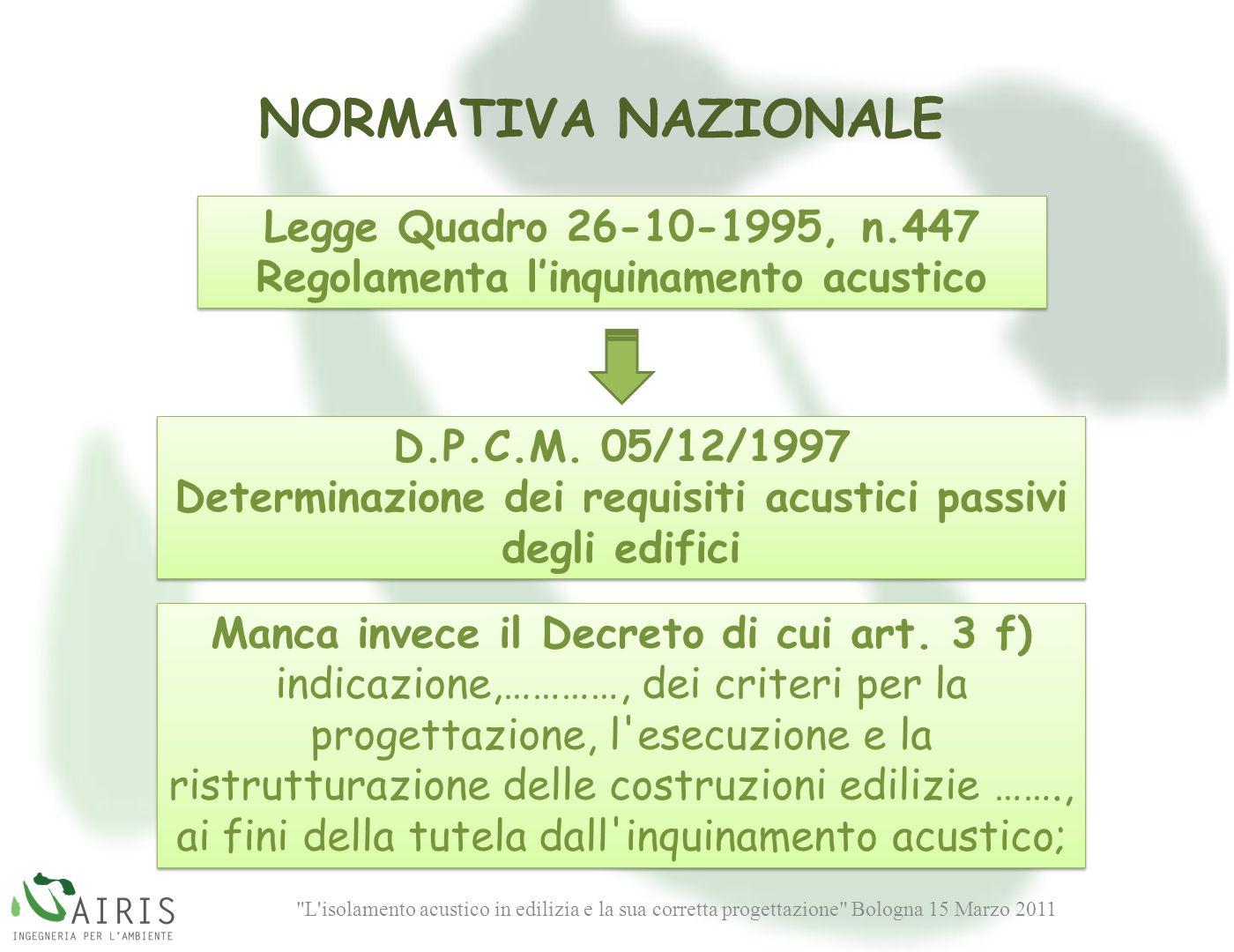 NORMATIVA NAZIONALE Legge Quadro 26-10-1995, n.447